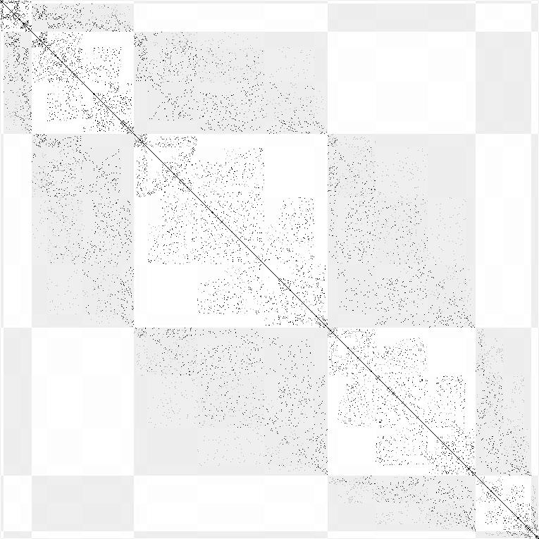 Hilbert matrix for N=18 s=1/2 quantum chain