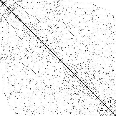 Hilbert matrix N=36 s=1/2 kago lattice
